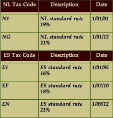 Taxmarc_ Tax Code Solution extra 2