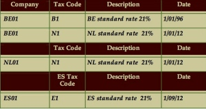 Taxmarc_ Tax Code Solution extra