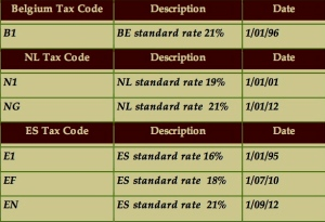 Taxmarc_ Tax Code Solution pc2