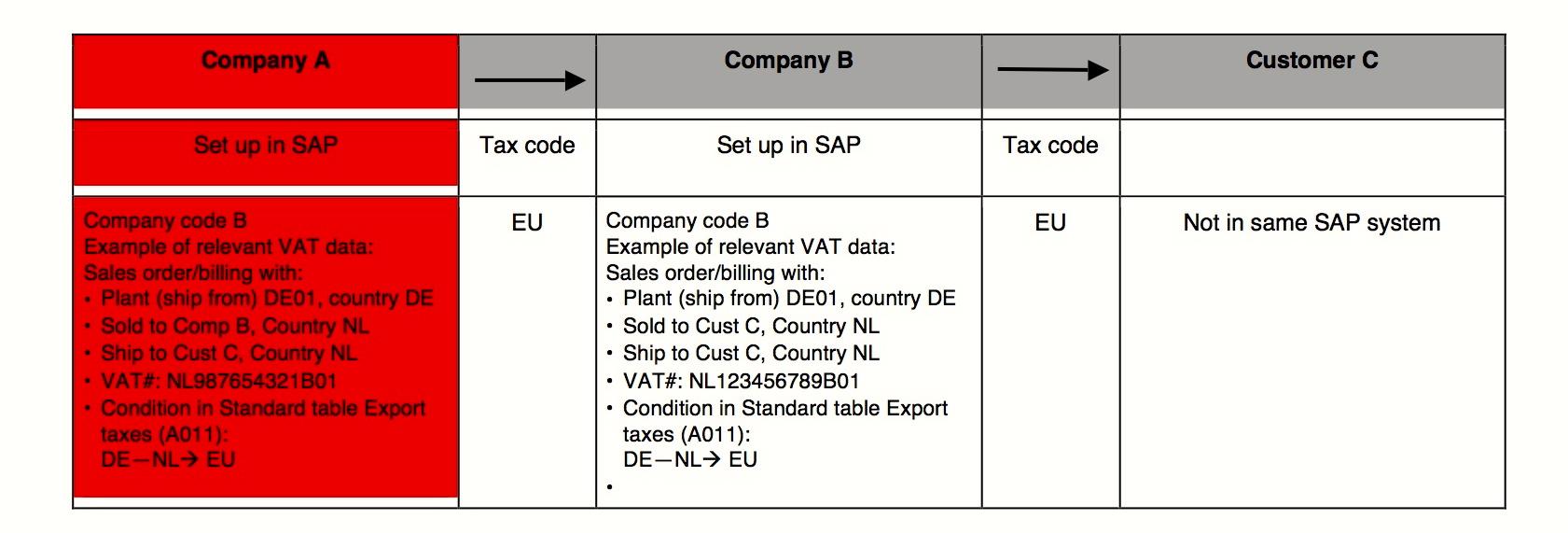 taxmarc – Page 2 – Tax News