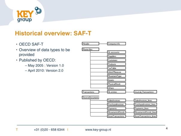 Presentation SAFT final.003