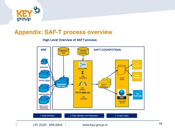 Presentation SAFT final.017