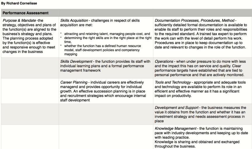 3_Performance_assessment