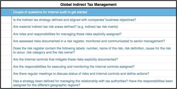 Internal Audit (1) 2