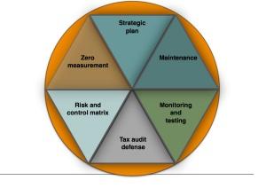 phenixstrategicplan2