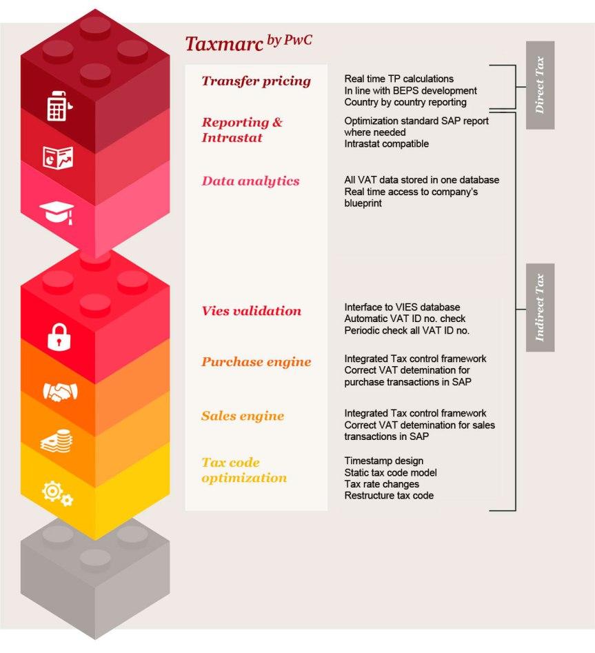 Taxmarc_02